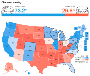 FiveThirtyEight's Election Forecast map